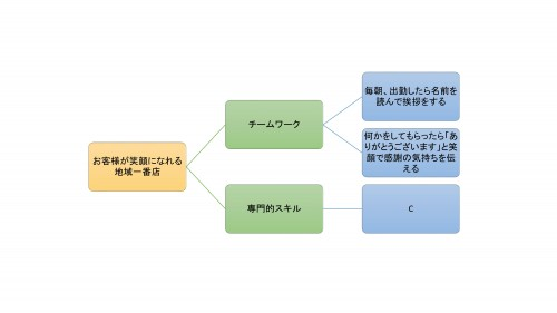 プレゼンテーション2_01