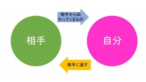 プレゼンテーション1_01